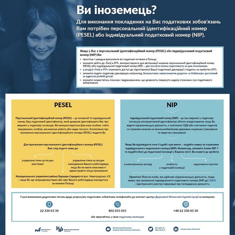 Что такое PESEL в Польше и как его получить? 1