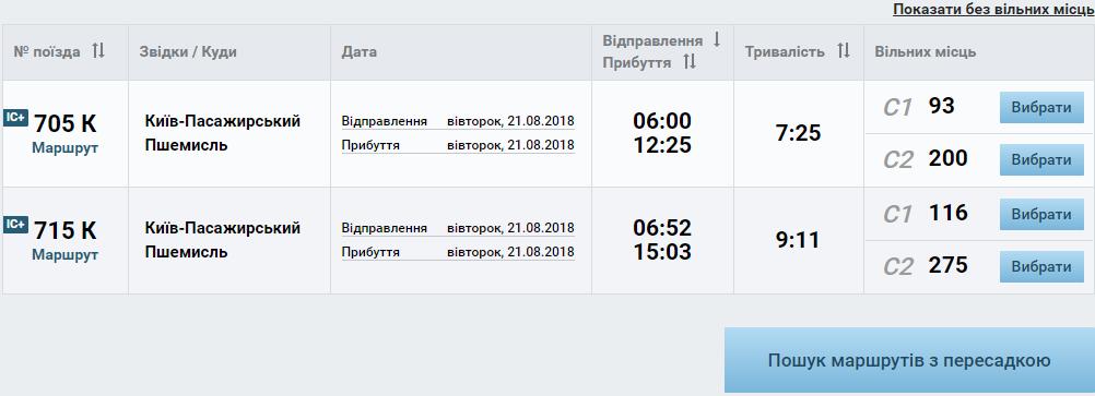 Фото 2. Инструкция покупки билета Киев - Пшемысль онлайн