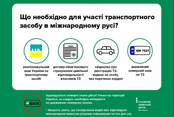 Действительны ли украинские права в Польше или нужно заменить на международные водительские удостоверения? 1