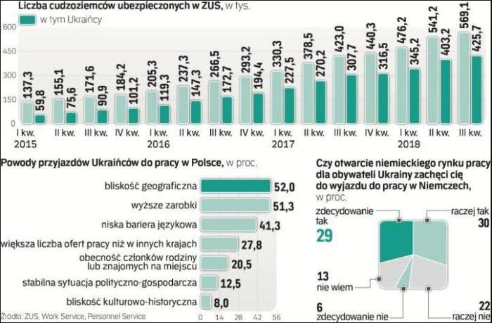 Иллюстрация издания Rzeczpospolita