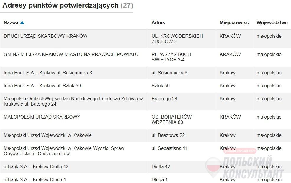 Как получить Profil zaufany ePUAP в Польше и квалифицированную электронную подпись? 1
