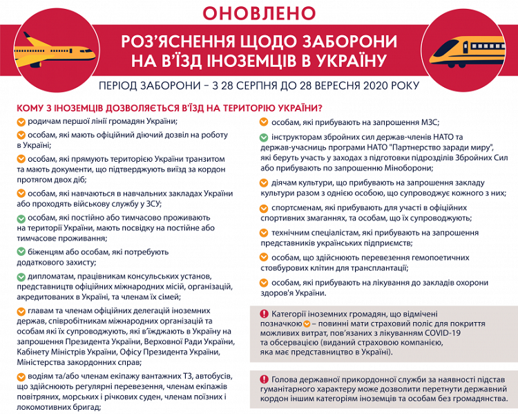 С 28 августа введен запрет на въезд иностранцев в Украину, но есть исключения 1