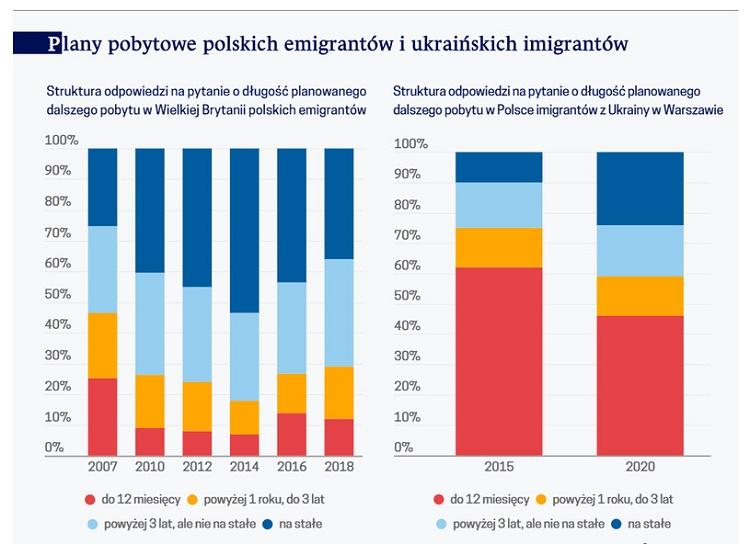 Трудовая демография. Хватит ли Польше мигрантов? 2