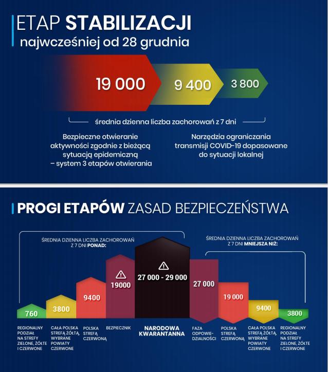 Сто дней солидарности. Три сценария ограничительных мер в Польше 1