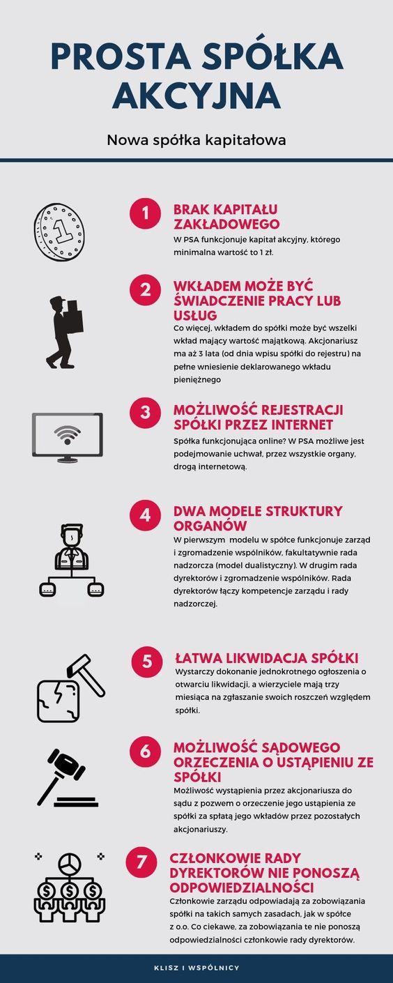 Что такое Prosta Spółka Akcyjna и когда появится новый тип организации бизнеса? 2