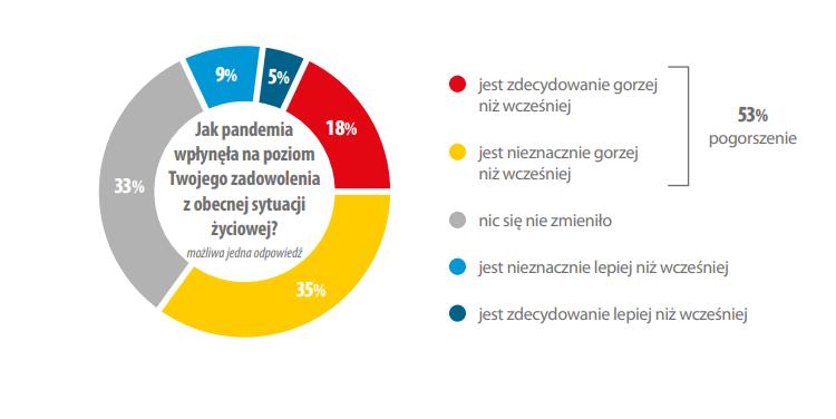Как живут и чего хотят украинские заробитчане в Польше? 8