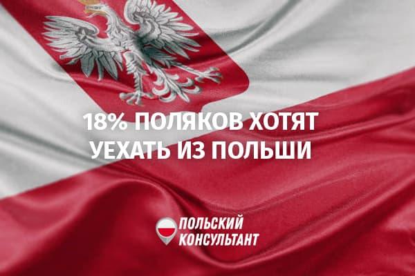 Почему 18% поляков желают уехать из Польши