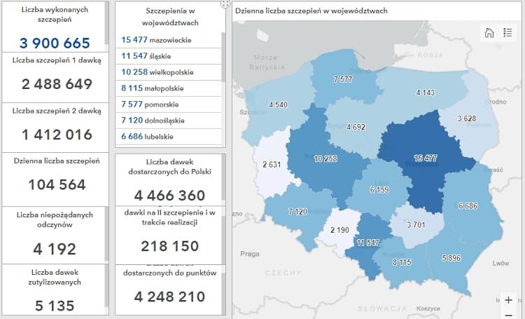 Все о вакцинации в Польше 3