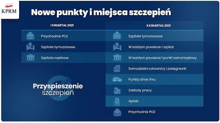 Все о вакцинации в Польше 2
