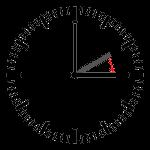 Когда переводят часы в Польше? 1
