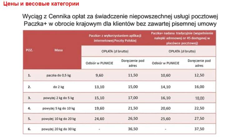 Как стать на консульский учет в Польше для граждан Украины? 3