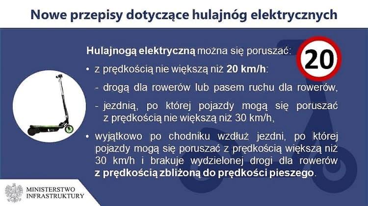 В Польше новые правила дорожного движения на электросамокатах, скейтах и роликах 1