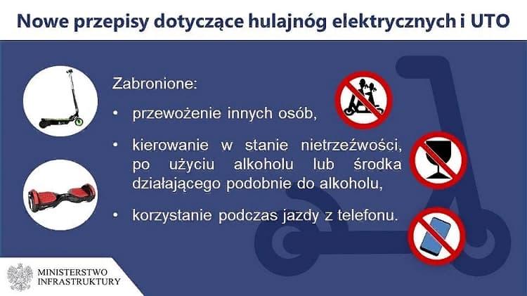 В Польше новые правила дорожного движения на электросамокатах, скейтах и роликах 3