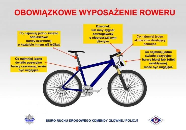 Правила езды для велосипедистов в Польше и штрафы за нарушение ПДД 1