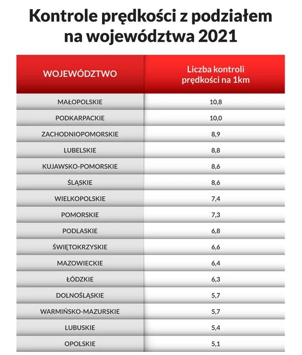 На майские праздники усиливается контроль на польских дорогах 3
