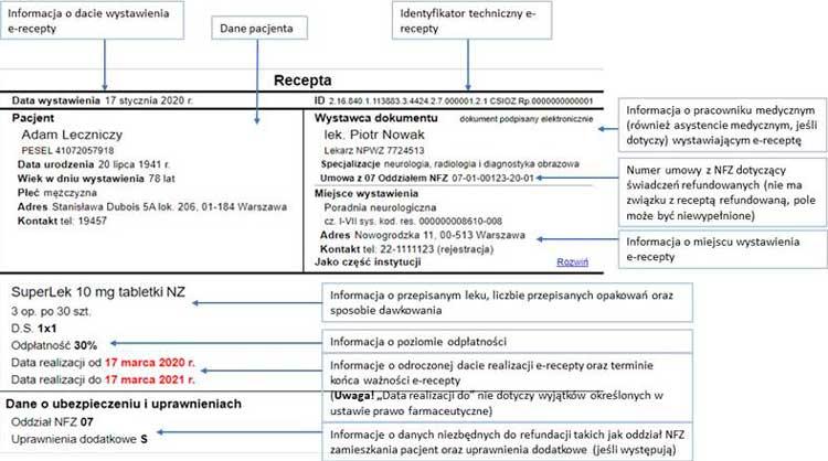 Рецепт на лекарство в Польше: фото бумажного рецепта